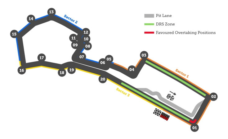 Azerbaijan Grand Prix Baku Circuit Map
