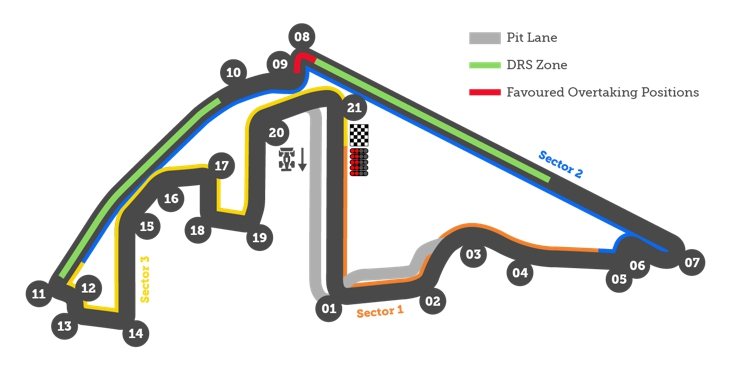 F1 Abu Dhabi United Arab Emirates Track Map