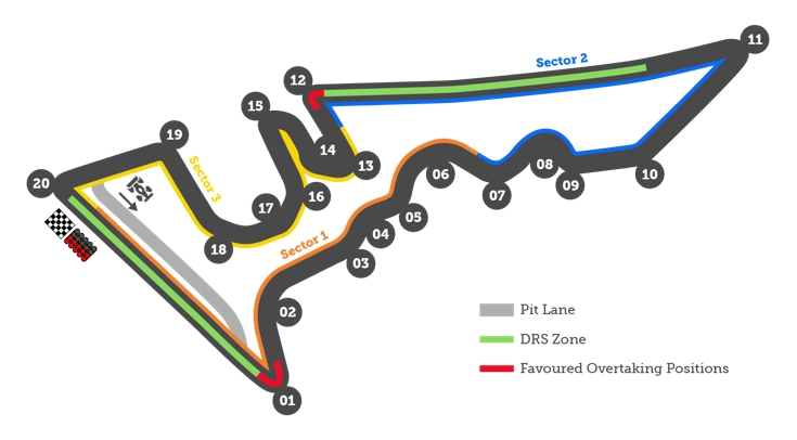 F1 Circuit of the Americas Track Map