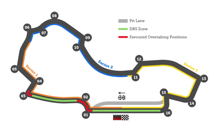 F1 Melbourne Grand Prix Circuit Track Map
