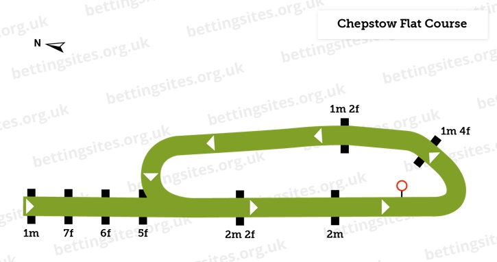 Chepstow Flat Course Diagram