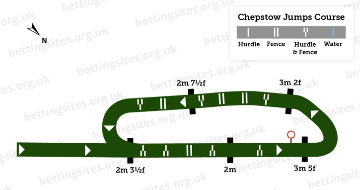 Chepstow Jumps Course Diagram