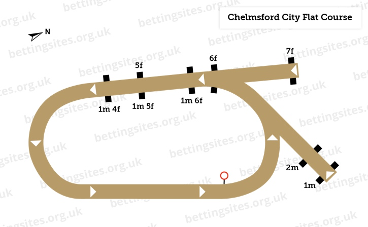 Chelmsford City Flat Course Diagram