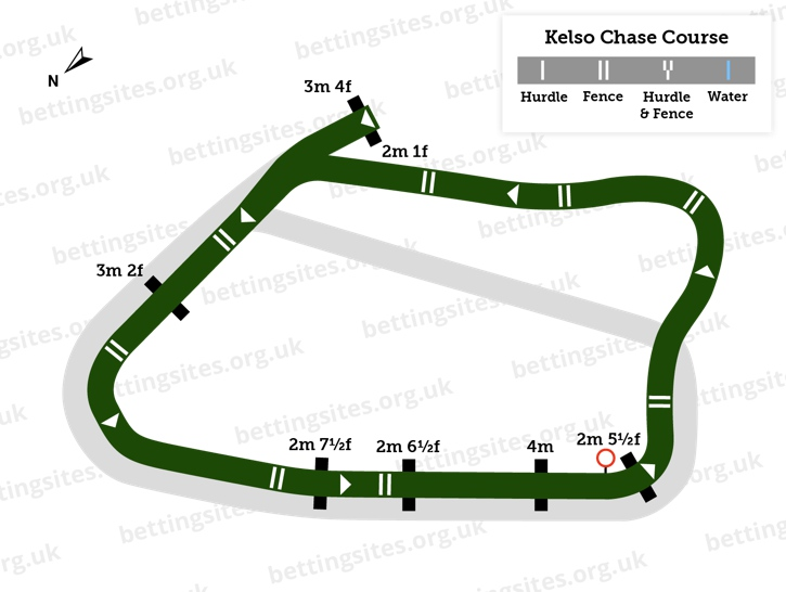 Kelso Chase Course Diagram
