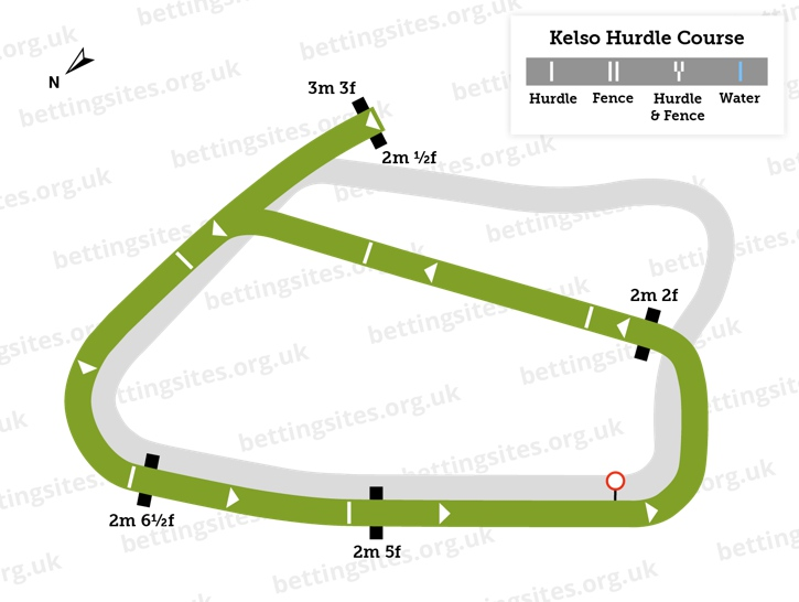 Kelso Hurdle Course Diagram