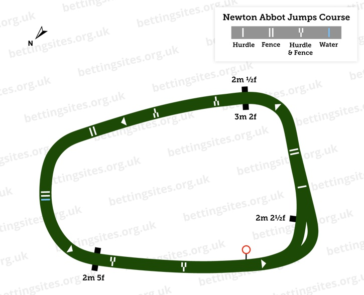 Newton Abbot Racecourse Jumps Course Diagram