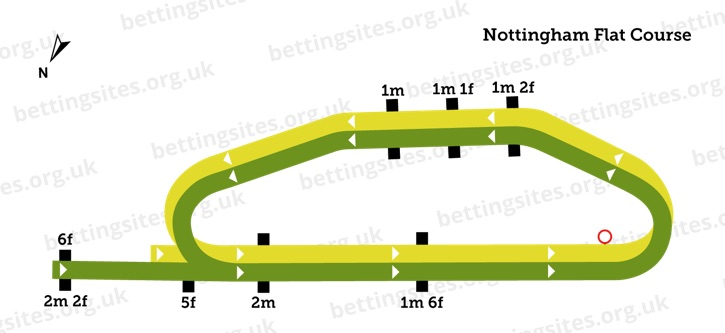 Nottingham Racecourse Flat Course Diagram