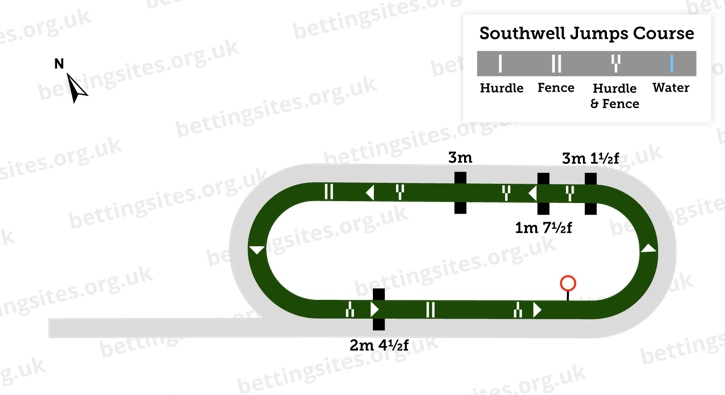 Southwell Jumps Course Diagram